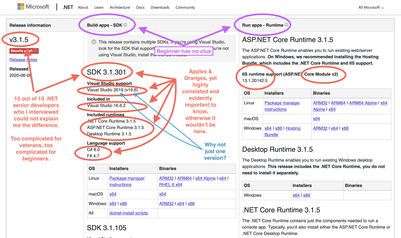 .NET Core Versions