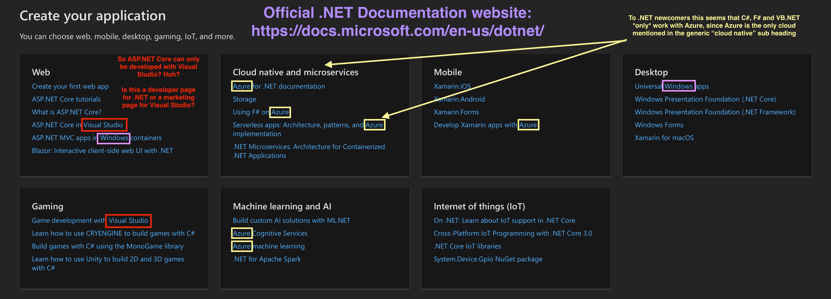 .NET Documentation